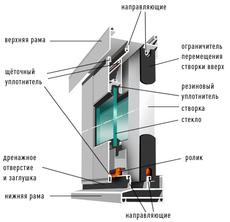 Раздвижная алюминиевая система (балконные рамы, лоджии).