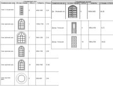 Заказ на 130 м2 окон и дверей