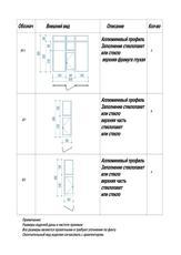 Тендер на металопластиковые конструкции